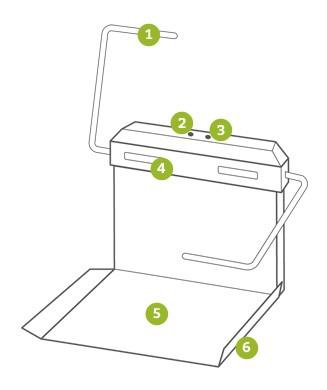 Beispiel eines Plattformlifts