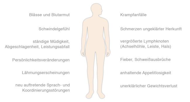 Allgemeine Symptome einer Krebserkrankung