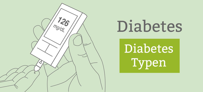 Diät für Typ-2-Diabetes bei Erwachsenen