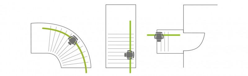 Treppenlift-Varianten